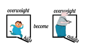 childhood-obesity-and-health