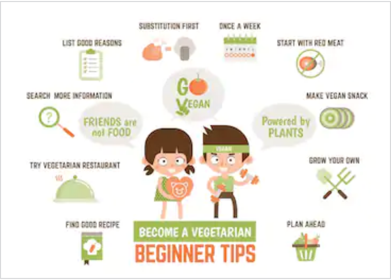 How-to-be-a-vegetarian-?