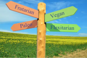 Flexitarian-Diet-Explained
