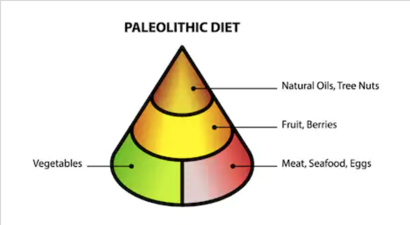 Paleo-Diet-Recipe